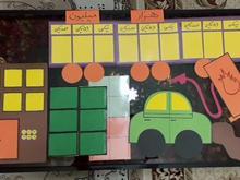 تدریس ریاضی چهارم ابتدایی با داستان و کاردستی در شیپور-عکس کوچک