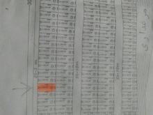 امتیاز فیش شهرداری گلستان 55 متر  در شیپور-عکس کوچک