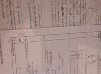 سوالات خرداد ریاضی نهم در شیپور-عکس کوچک