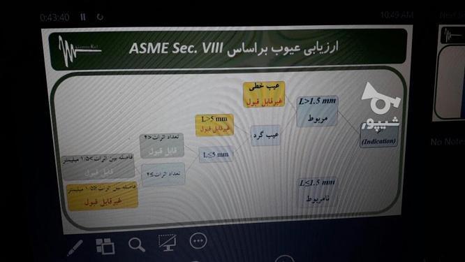 ارائه خدمات بازرسی کالا و تست های غیرمخرب در گروه خرید و فروش خدمات و کسب و کار در تهران در شیپور-عکس1