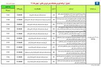 ثبتنام طرح پیشفروش ایران خودرو (30 بهمن) در شیپور-عکس کوچک