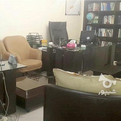 مشاوره تخصصی پروپوزال و پایان نامه  در گروه خرید و فروش خدمات و کسب و کار در تهران در شیپور-عکس1